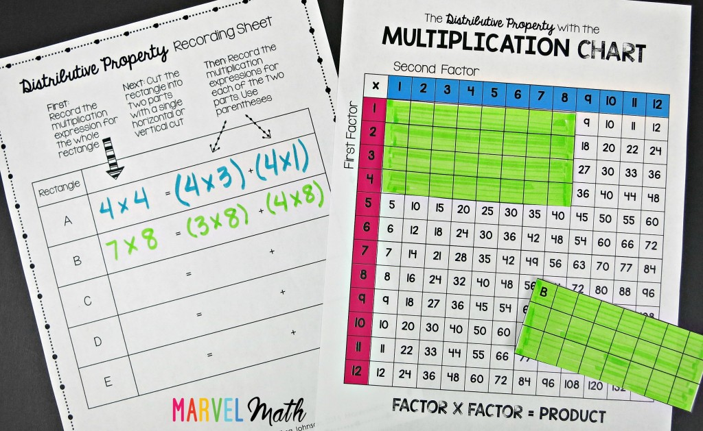 Area And The Distributive Property On The Multiplication Chart With