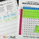 Area and the Distributive Property on the Multiplication Chart with a FREEBIE