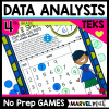 4th Grade No Prep Data Analysis Games for Dot Plots and Stem and Leaf Plots