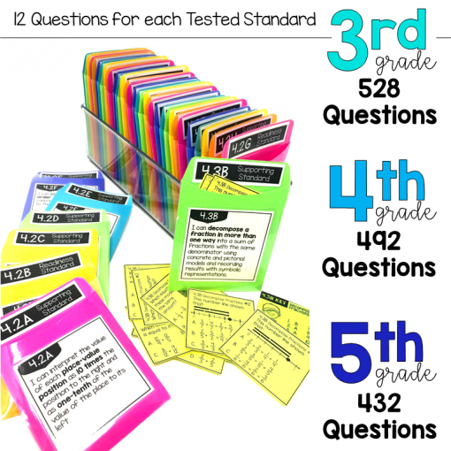 3rd, 4th, and 5th Grade STAAR Review