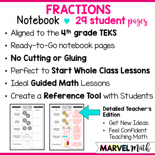 4th Grade Fraction TEKS Interactive Notebook