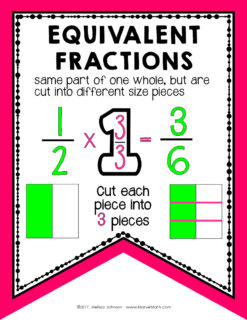 Fraction Vocabulary Bunting Word Wall