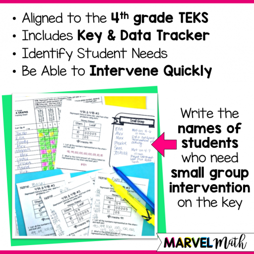 Exit Slips 4th grade math TEKS Fractions