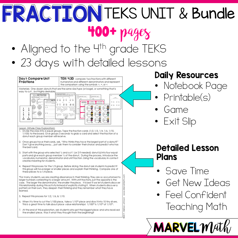 photo regarding Comparing Fractions Game Printable titled 4th Quality Portion TEKS Gadget Deal