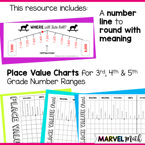 Expanded Notation, Rounding, Place Value