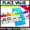 Place Value Chart for Expanded Notation and Place Value Relationships