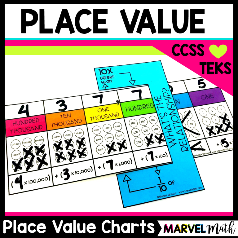 Place Value Charts To Support Expanded Notation And Place Value
