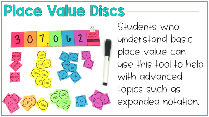 picture about Place Value Disks Printable called The Area Worthy of Manipulatives your self Will need toward Employ - Question Math