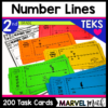 Traditional and Open Number Lines TEKS 2.2E, 2.2F, 2.9C