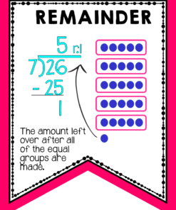 Multiplication and Division Vocabulary Bunting