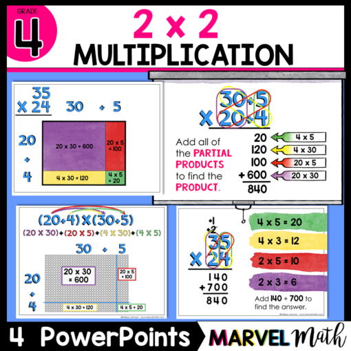 Multiplication and Division with Partial Products, the Area Model and the Distributive Property